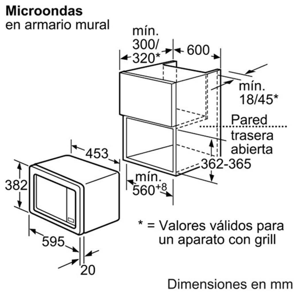 Kích thước lắp đặt lò vi sóng kết hợp nướng Bosch HMT72G650