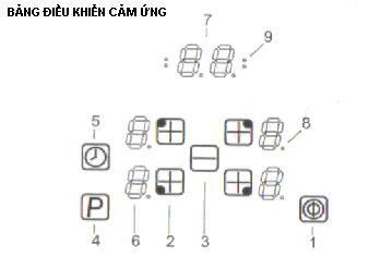 bang-dieu-khien-huong-dan-su-dung-bep-dien